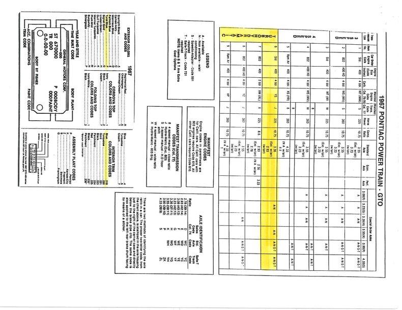 Berühmt 1968 Firebird Motor Schaltplan Zeitgenössisch - Der ...