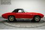 For Sale 1964 Chevrolet Corvette