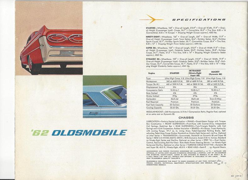 1962 Oldsmobile Starfire Image 103