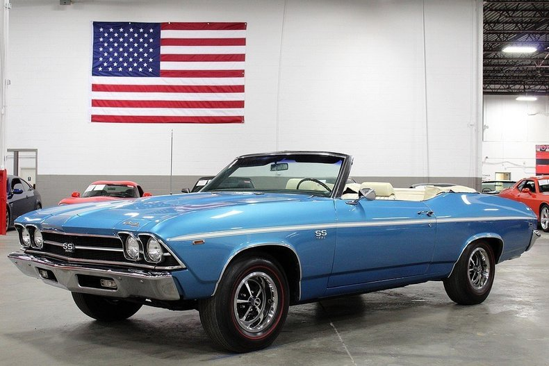 5159068984472c low res 1969 chevrolet chevelle
