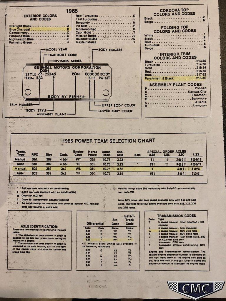 Gto Data Sheets Gto Color Chips 67 Gto Wiring 68 Firebird Wiring Gto