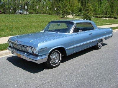 1963 chevrolet impala 1963 chevrolet impala for sale to. Black Bedroom Furniture Sets. Home Design Ideas