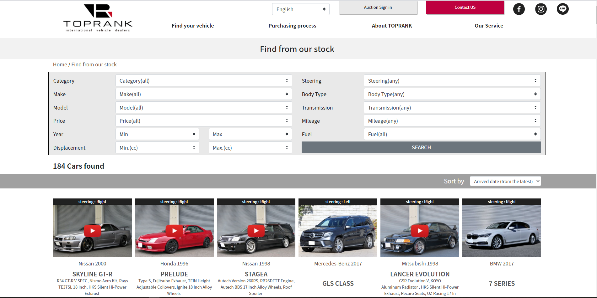 Toprank is a global vehicle dealer based in Japan, with worldwide locations