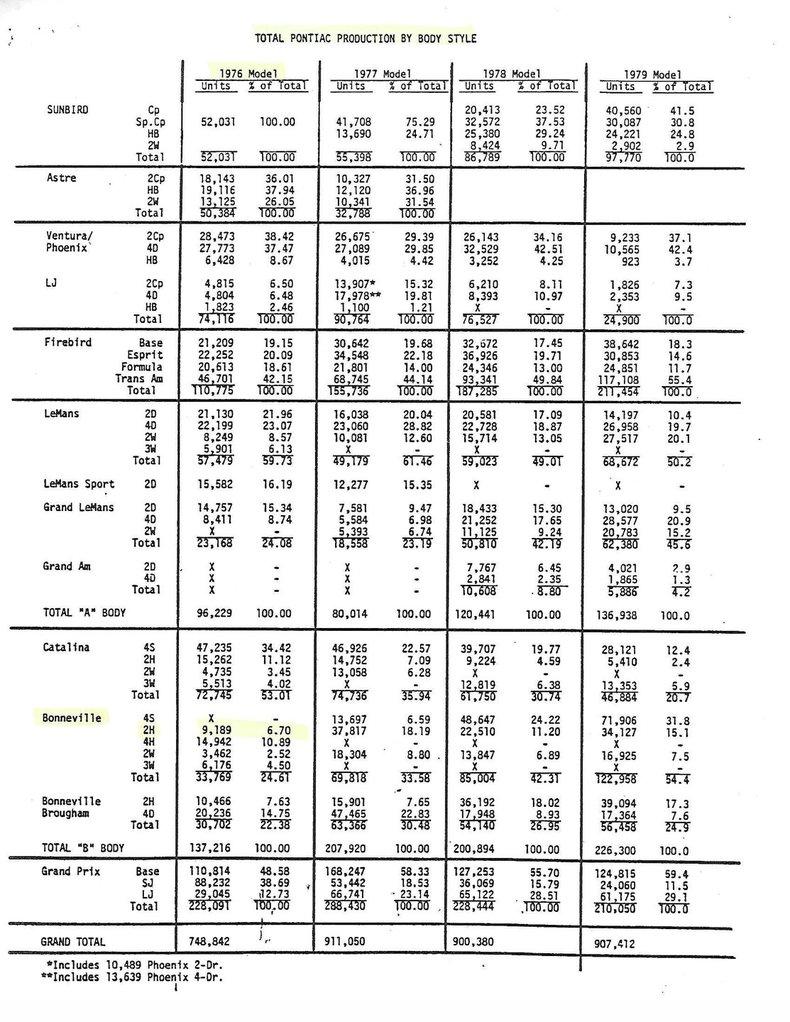 487680369328b low res 1976 pontiac bonneville brougham