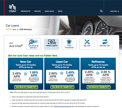 Usaa Car Loan >> Finance Midwest Car Exchange