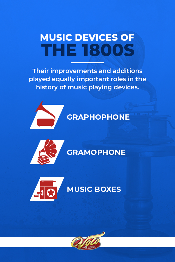 music machines of the 1800s